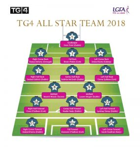All Star team 2018