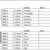 Change of Venue All Ireland U14 Series – Stage 2